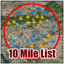 My 10 mile list